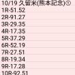 🚴 10/19 久留米競輪 (熊本記念)①