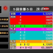 第35回マイルチャンピオンシップ・検討