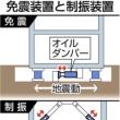 KYB 免震・制震装置 不正 !!