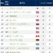 畑岡奈紗が17番でホールインワン未遂!1打差で決勝ラウンドへ進出