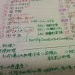 通訳案内士試験対策で私がやったこと。2