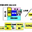 ベア3000円以上要求へ 2017春闘 決着はいくらか