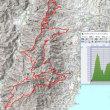 長時間動いて足と心をいじめる練習(1) 比叡山50kmコースで・・ (2018UTMFまであと41日)