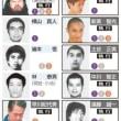 7/7(土)☬オウム真理教・松本死刑囚ら7人 刑執行☬ 大雨