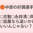 2/16 いわき平③ワイド結果