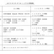 カワサキ二輪事業と私  その67 平成8年(1996)