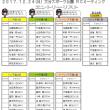12/24(日)ORMエントリー状況