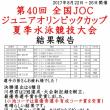 結果報告 第40回全国JOCジュニアオリンピックカップ夏季水泳競技大会