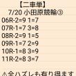 7/20 小田原競輪③