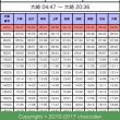 山手線 チャン・グンソクトレイン 本日最終日!