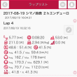 シマノ鈴鹿 2hエンデューロ レース 前編