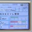 千葉県:佐倉市上志津原にて、地デジ屋根裏アンテナ工事
