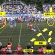 すごい証拠写真だな。反則タックルを見る内田監督と井上コーチという二人の殺人者の視線