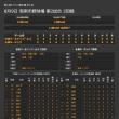 ☆2018年 第43回全日本クラブ野球選手権 北海道予選大会 組み合わせ☆