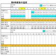 今朝(8月19日)の東京のお天気:晴れ、8月の温度統計、8月の作品(絵画):二人-A