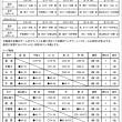 〔大会結果〕H29山口県高校新人大会