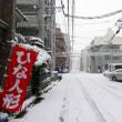 今日の広島の天気は雪です。