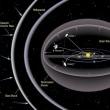 ボイジャー2号が太陽系からインターステラーへ