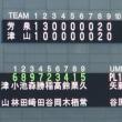 津山高校野球部 初戦で敗れる 第100回全国高校野球選手権記念岡山大会