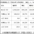 『福岡市政の課題~市長選まで1年』を追う(3)~社会保障