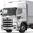 トラックの燃費について