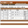 JBC GⅠ 3レース