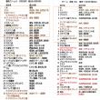 10万越えコスメ3関連:クリーム108000円と同メーカー7000円代クリーム解析結果