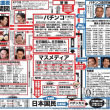 違法賭博パチンコに対し怒号の声を上げよ! デモin神戸