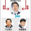 安倍晋三「改憲前のめり」露わに → 与党筆頭幹事に新藤義孝