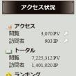 訪問者数:累計140万IP突破!