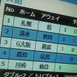 広島には、勝てなくても、負けない戦いがある!