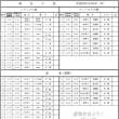 第43回沖縄市陸上競技大会お知らせ