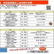 奈良県倫理法人会7月予定表