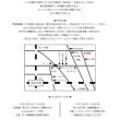 気軽に来てね❤7月22日(日)!真夏のプライベート★ジャージ公演は999円(^o^)ご予約受付中☆