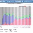 2017-2018 シーズンのインフルエンザワクチン抗原の推奨ウイルス組成 (北半球) 等
