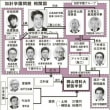 神奈川11区横須賀には、核燃料加工工場がある 脱原発は核燃料放射能からの脱出だぜコイズミよ!