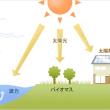 【静電気対策:電気は抵抗を利用し熱を作る商品が多々あります】誰が言い出したのか夏場は気温上昇で熱もつとは・・・???