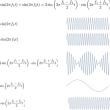 うなりの周波数と加法定理 FAQ