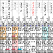 【ディメンシオン】ここは勝利を期待! 4/21東京12R・出走確定