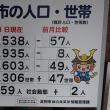 足利市の人口 7月
