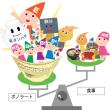 【新着☆豆知識】ボノラートは栄養がいっぱい!
