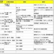 【100531】処理施設完成~和歌山県日高川町