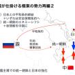 北朝鮮ミサイル問題の黒幕