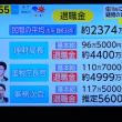 3/22 前川さん 退職金出ていた