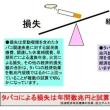 黒澤一東北大教授の反タバコ論証に拍手