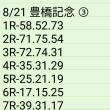 🚴 8/21 豊橋記念 ③