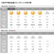 1月13日(土) 喜連ピンポイント天気