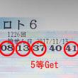 ロト6第1226回の予測と当選番号