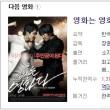 韓国映画と児童性暴力