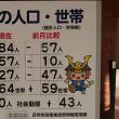 足利市の人口 1月